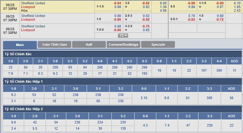 sheffield-united-vs-liverpool-giu-vung-ngoi-dau-18h30-ngay-28-09-ngoai-hang-anh-premier-league-5