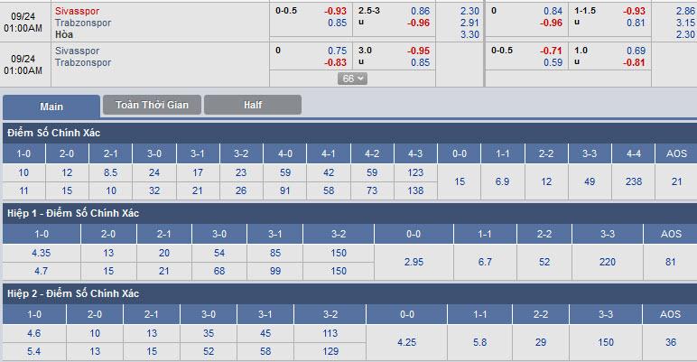sivasspor-vs-trabzonspor-00h00-ngay-24-09-1