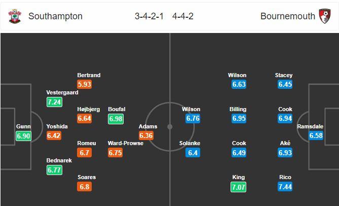 southampton-vs-bournemouth-diem-tua-st-marys-02h00-ngay-21-09-ngoai-hang-anh-premier-league-5