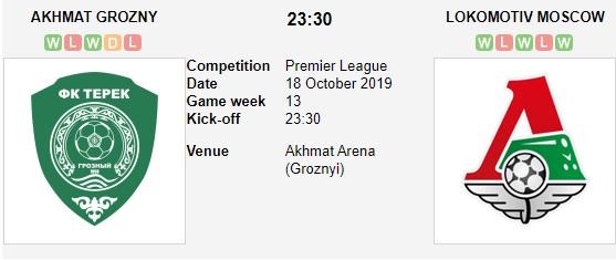 Akhmat-Grozny-vs-Lokomotiv-Dang-cap-A-quan-23h30-ngay-18-10-VDQG-Nga-Premier-League-4