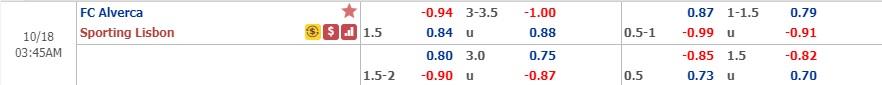 Alverca-vs-Sporting-Lisbon-Dang-cap-vuot-troi-02h45-ngay-18-10-Cup-Quoc-gia-Bo-Dao-Nha-Portugal-Cup-5