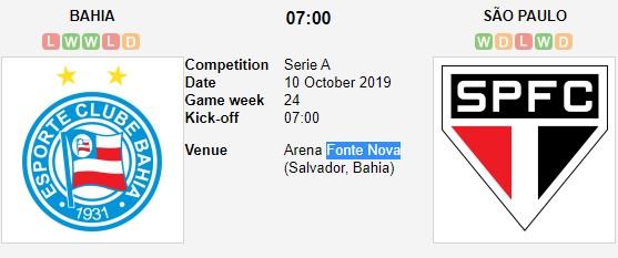 Bahia-vs-Sao-Paulo-thi-truong-theo-cua-duoi-07h00-ngay-10-10-giai-vdqg-brazil-brazil-serie-a-1