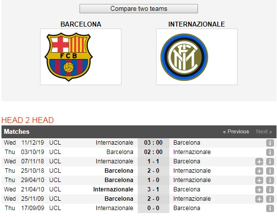 Barcelona-vs-Inter-Milan-Doi-cong-hap-dan-02h00-ngay-3-10-Cup-C1-chau-Au-UEFA-Champions-League-6