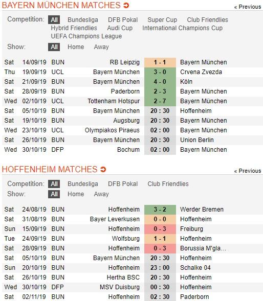 Bayern-Munich-vs-Hoffenheim-hum-xam-thang-hoa-20h30-ngay-05-10-giai-vdqg-duc-germany-bundesliga-3