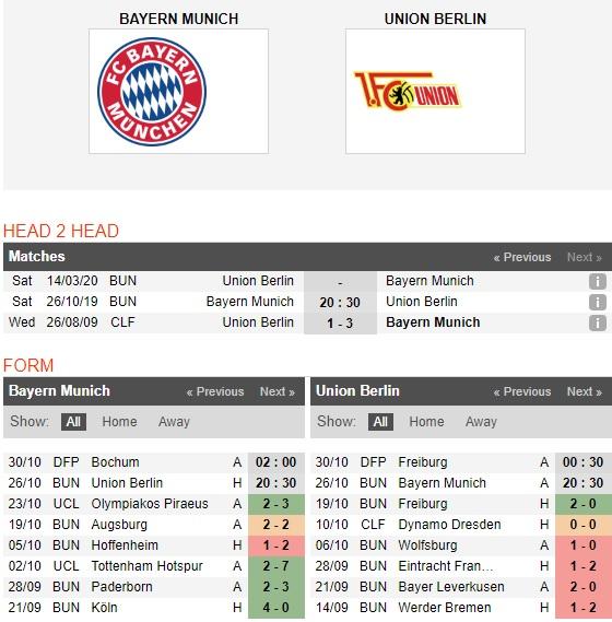 Bayern-Munich-vs-Union-Berlin-Hum-xam-cat-tieng-gam-20h30-ngay-26-10-VDQG-Duc-Bundesliga-1