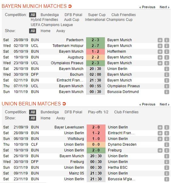Bayern-Munich-vs-Union-Berlin-Hum-xam-cat-tieng-gam-20h30-ngay-26-10-VDQG-Duc-Bundesliga-3