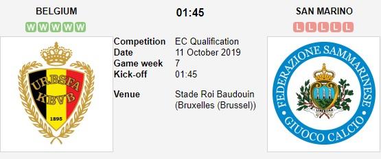 Bi-vs-San-Marino-Quy-do-lap-ky-luc-01h45-ngay-11-10-vong-loai-euro-2020-uefa-euro-2020-qualifiers-2