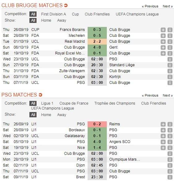 Club-Brugge-vs-PSG-Kho-cho-chu-nha-02h00-ngay-23-10-Cup-C1-chau-Au-UEFA-Champions-League-5