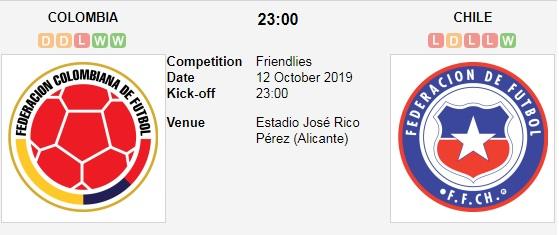 Colombia-vs-Chile-Chu-nha-tra-no-thanh-cong-23h00-ngay-12-10-Giao-huu-quoc-te-1