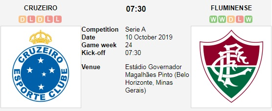 Cruzeiro-vs-Fluminense-Khach-lan-chu-07h30-ngay-10-10-Giai-VDQG-Brazil-Brazil-Serie-A-1