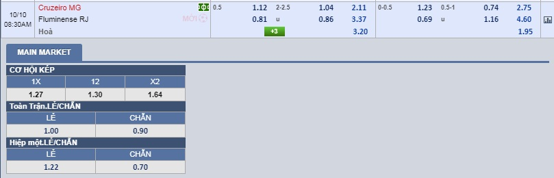 Cruzeiro-vs-Fluminense-Khach-lan-chu-07h30-ngay-10-10-Giai-VDQG-Brazil-Brazil-Serie-A-3