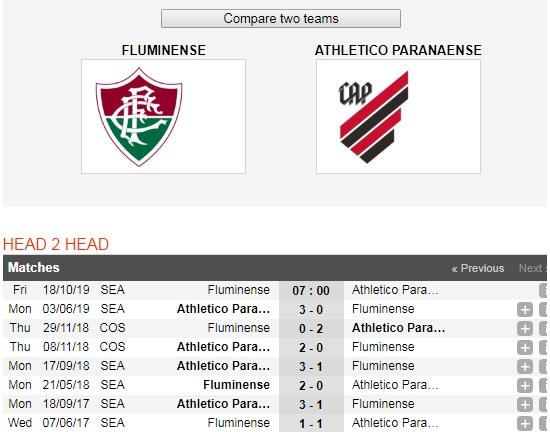 Fluminense-vs-Athletico-Paranaense-Khach-lan-chu-07h00-ngay-18-10-Giai-VDQG-Brazil-Brazil-Serie-A-6