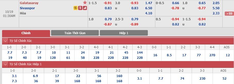 Galatasaray-vs-Sivasspor-Suc-manh-nha-duong-kim-vo-dich-00h30-ngay-19-10-VDQG-Tho-Nhi-Ky-Super-Lig-5