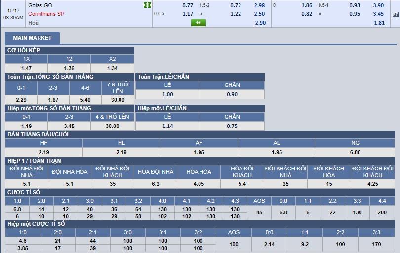 Goias-vs-Corinthians-Khach-lan-chu-07h30-ngay-17-10-Giai-VDQG-Brazil-Brazil-Serie-A-3