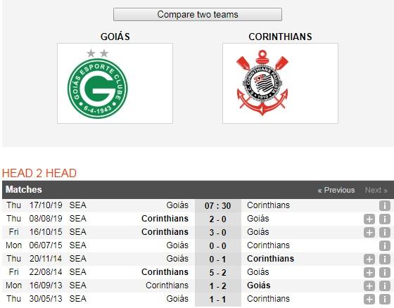 Goias-vs-Corinthians-Khach-lan-chu-07h30-ngay-17-10-Giai-VDQG-Brazil-Brazil-Serie-A-6