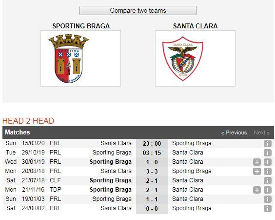 Keo-Sporting-Braga-vs-CD-Santa-Clara-29-10-2019-VDQG-Bo-Dao-Nha-6