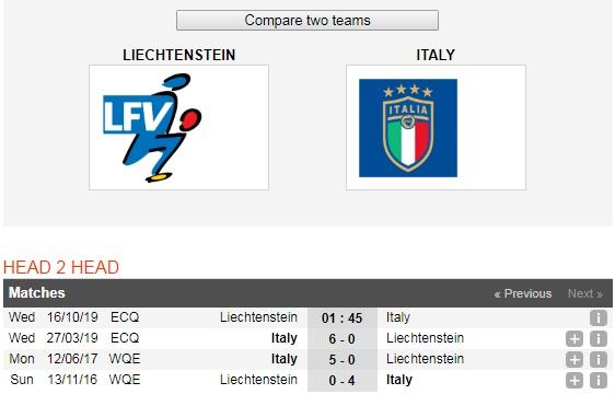 Liechtenstein-vs-Italia-Doi-khach-khang-dinh-dang-cap-01h45-ngay-16-10-Vong-loai-Euro-2020-6
