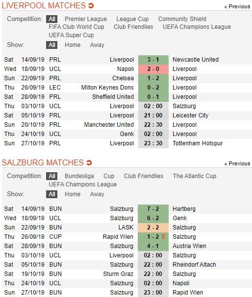 Liverpool-vs-Salzburg-diem-tua-anfield-02h00-ngay-03-10-cup-c1-chau-au-uefa-champions-league-3