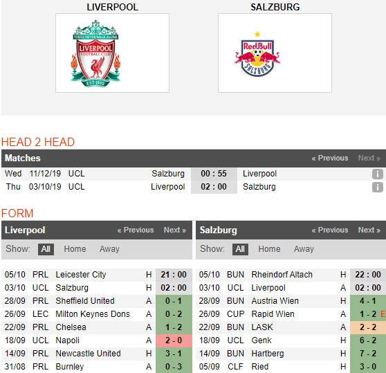 Liverpool-vs-Salzburg-diem-tua-anfield-02h00-ngay-03-10-cup-c1-chau-au-uefa-champions-league-4