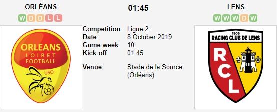 Orleans-vs-Lens-ap-sat-ngoi-dau-01h45-ngay-08-10-giai-hang-2-phap-france-ligue-2-2