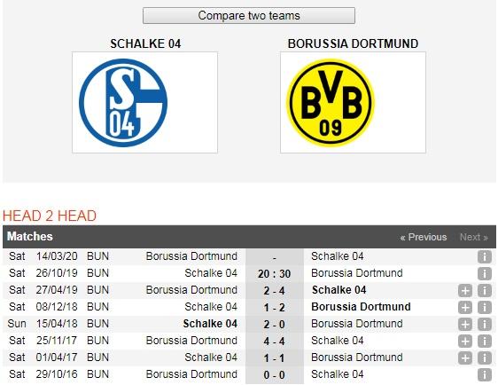 Schalke-04-vs-Dortmund-Derby-ruc-lua-20h30-ngay-26-10-Giai-VDQG-Duc-Bundesliga-6