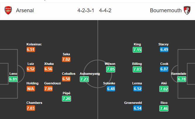 arsenal-vs-bournemouth-phao-thu-ren-vang-20h00-ngay-06-10-ngoai-hang-anh-premier-league-5