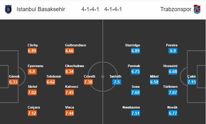 basaksehir-vs-trabzonspor-danh-chiem-ngoi-nhi-bang-00h00-ngay-29-10-giai-vdqg-tho-nhi-ky-turkey-super-league-5
