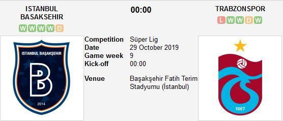 basaksehir-vs-trabzonspor-danh-chiem-ngoi-nhi-bang-00h00-ngay-29-10-giai-vdqg-tho-nhi-ky-turkey-super-league