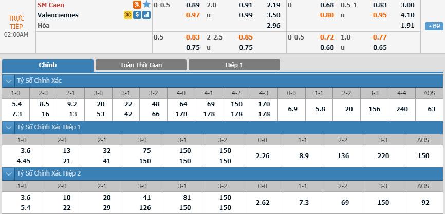 caen-vs-valenciennes-01h00-ngay-19-10-1