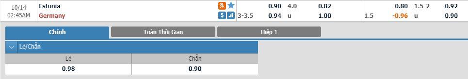 estonia-vs-duc-suc-manh-co-xe-tangc-01h45-ngay-14-10-vong-loai-cup-cac-quoc-gia-chau-au-2020-euro-2020-5
