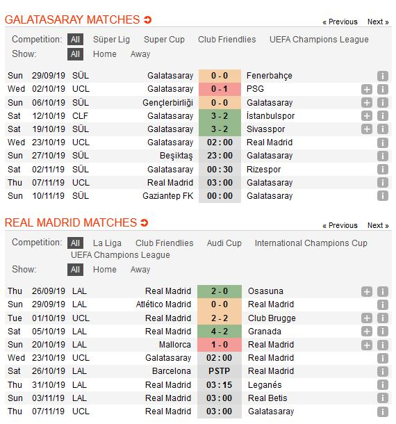 galatasaray-vs-real-madrid-sa-lay-noi-dat-khach-02h00-ngay-23-10-cup-c1-chau-au-champions-league-3