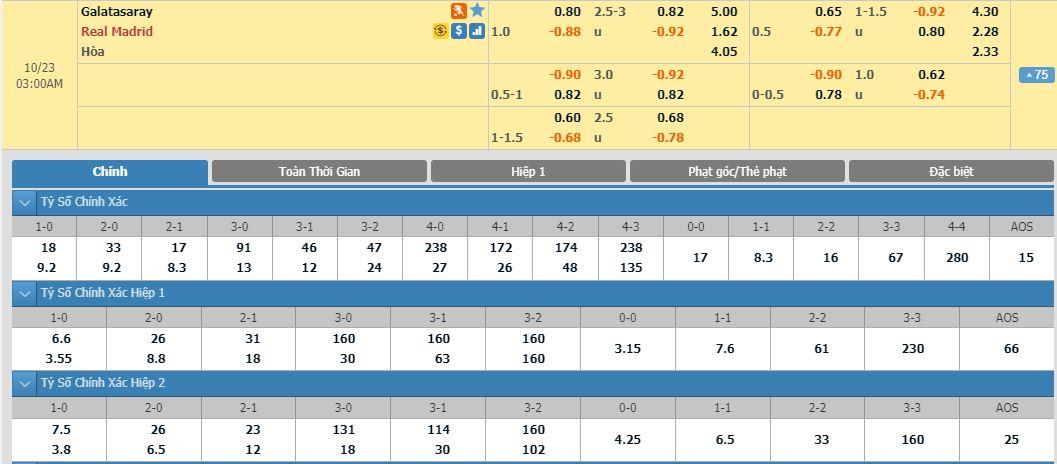 galatasaray-vs-real-madrid-sa-lay-noi-dat-khach-02h00-ngay-23-10-cup-c1-chau-au-champions-league-5