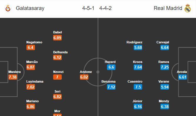 galatasaray-vs-real-madrid-sa-lay-noi-dat-khach-02h00-ngay-23-10-cup-c1-chau-au-champions-league