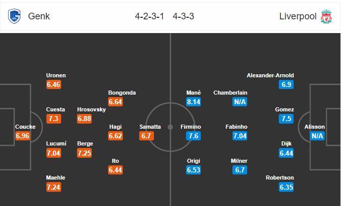 genk-vs-liverpool-cam-chan-nha-vo-dich-02h00-ngay-24-10-cup-c1-chau-au-champions-league-1