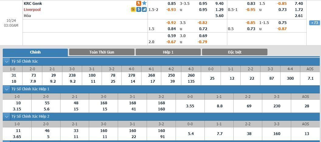 genk-vs-liverpool-cam-chan-nha-vo-dich-02h00-ngay-24-10-cup-c1-chau-au-champions-league-2