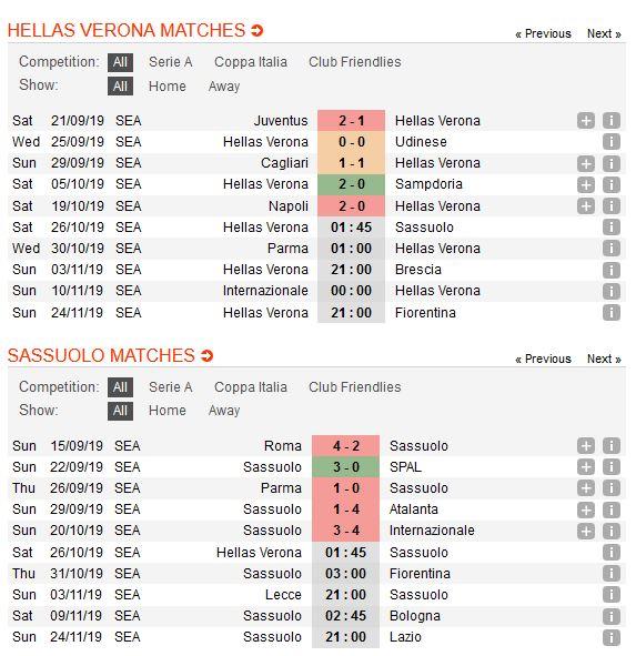 hellas-verona-vs-sassuolo-tan-dung-thoi-co-00h00-ngay-26-10-giai-vdqg-italia-serie-a-5