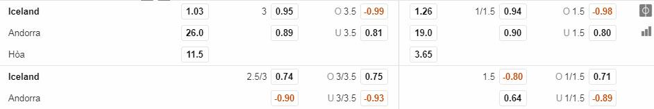 iceland-vs-andorra-01h45-ngay-15-10-1
