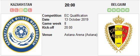 kazakhstan-vs-bi-chenh-lech-dang-cap-20h00-ngay-13-10-vong-loai-cup-cac-quoc-gia-chau-au-2020-euro-2020-1