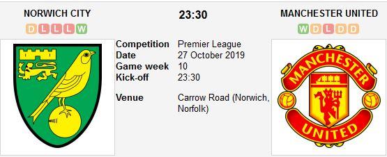 norwich-city-vs-man-united-ban-ha-chim-hoang-yen-23h30-27-10-ngoai-hang-anh-premier-league-2