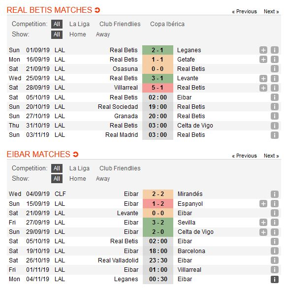 real-betis-vs-eibar-khon-nha-gap-dai-cho-02h00-ngay-05-10-giai-vdqg-tay-ban-nha-la-liga-3