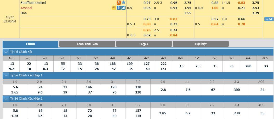 sheffield-united-vs-arsenal-chien-thang-cho-phao-thu-02h00-ngay-22-10-ngoai-hang-anh-premier-league-4