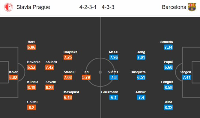 slavia-praha-vs-barcelona-ha-guc-nhanh-tieu-diet-gon-02h00-ngay-24-10-cup-c1-chau-au-champions-league-1