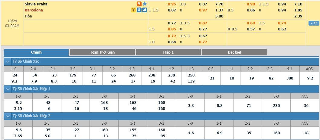 slavia-praha-vs-barcelona-ha-guc-nhanh-tieu-diet-gon-02h00-ngay-24-10-cup-c1-chau-au-champions-league-2