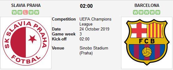 slavia-praha-vs-barcelona-ha-guc-nhanh-tieu-diet-gon-02h00-ngay-24-10-cup-c1-chau-au-champions-league-3