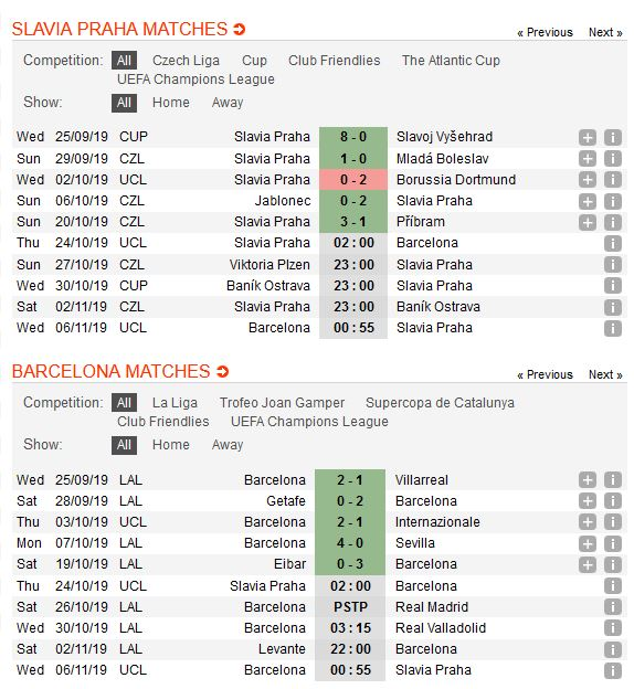 slavia-praha-vs-barcelona-ha-guc-nhanh-tieu-diet-gon-02h00-ngay-24-10-cup-c1-chau-au-champions-league-4