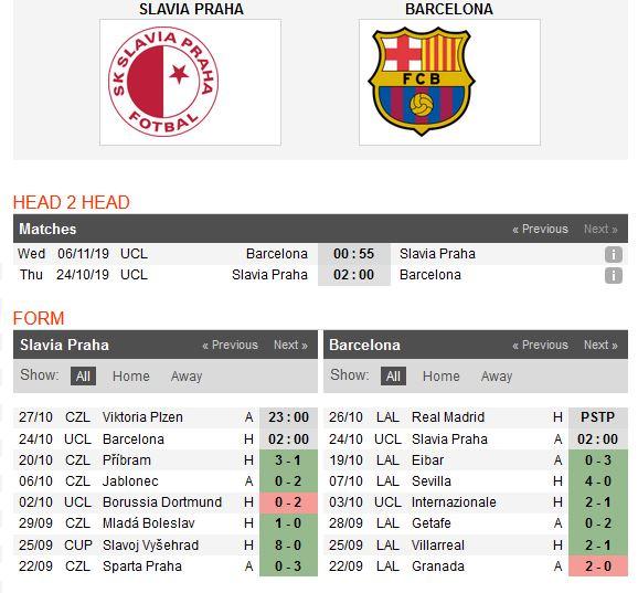 slavia-praha-vs-barcelona-ha-guc-nhanh-tieu-diet-gon-02h00-ngay-24-10-cup-c1-chau-au-champions-league-5