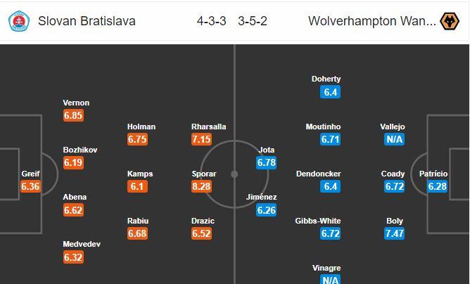 slovan-bratislava-vs-wolves-bay-soi-mat-nanh-23h55-ngay-24-10-cup-c2-chau-au-europa-league-5