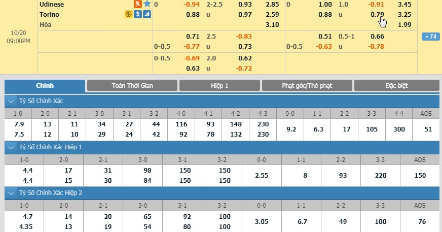 udinese-vs-torino-20h00-ngay-20-10-1