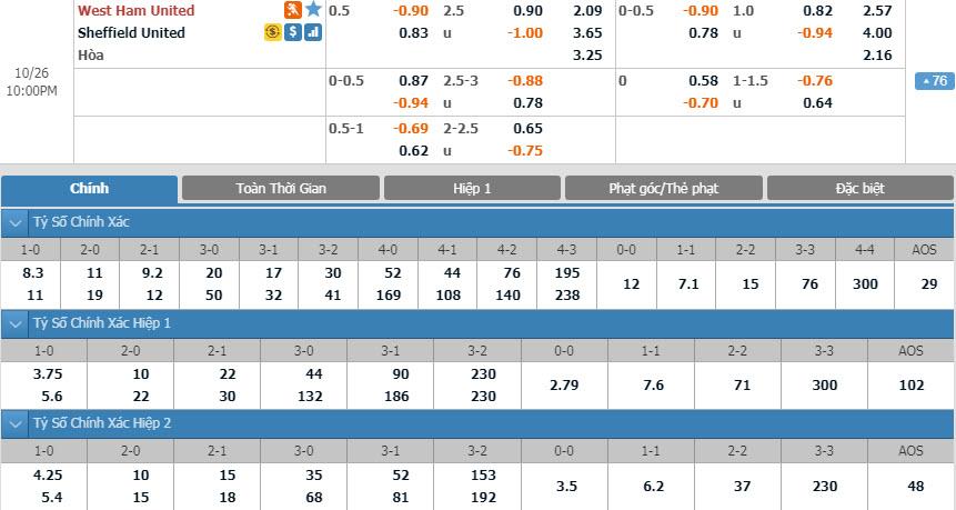 west-ham-vs-sheffield-united-21h00-ngay-26-10-1