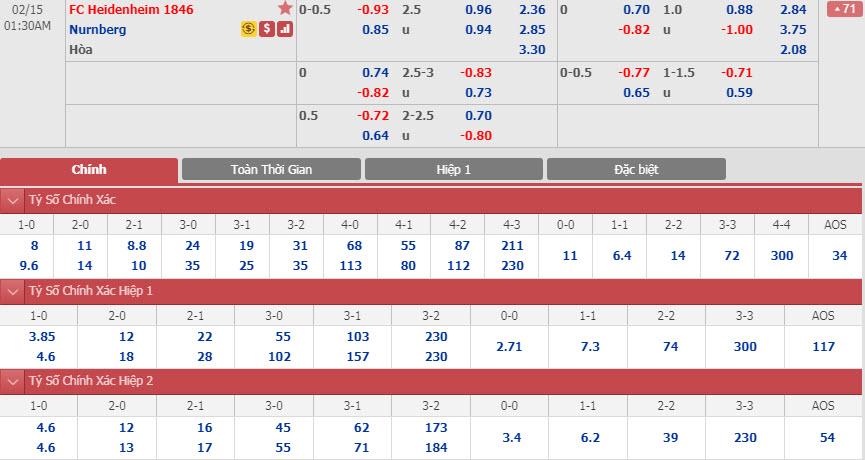 heidenheim-vs-nurnberg-00h30-ngay-15-02-1